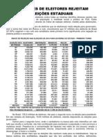 37 MILHÕES DE ELEITORES REJEITAM ELEIÇÕES ESTADUAIS