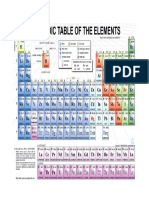 000aaaatabel periodik.docx