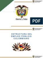 Empleo publico en colombia