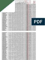 Classificació 2018 Jugadors 11m (17).pdf