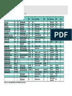 Equivalencia_maltas.pdf