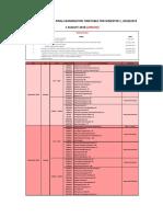 Putrajaya Campus Final Examination Timetable for Semester 1 20182019 Update