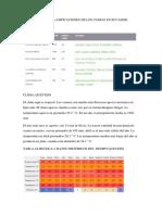 CLIMOGRAMAS Y CLASIFICACIONES DE LOS CLIMAS EN ECUADOR.docx