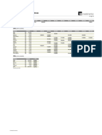 Emissão Bancária (FGC)