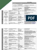 25535780-List-Spponsor-Ter-Up-Date.doc