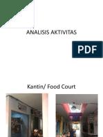 ANALISIS AKTIVITAS