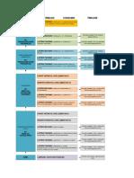 3_ADD Slide 4_Indikator pemantauan KONSUMSI.docx