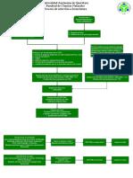 Proceso_de_Seleccion_Licenciaturas.pdf