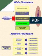 Analisis_Fianaciero