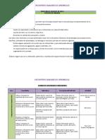 trabajosesionencuentro-150201143347-conversion-gate01.docx