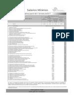 Salarios Minimos.pdf