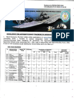 Naval Dockyard Recruitment