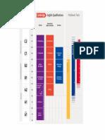 126130-cefr-diagram.pdf