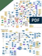 SAP S/4 HANA FI 1610 Overview (Mindmap edition)