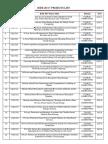 Ieee 2017 .Net Projects List