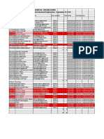 Daily Booking List - Final Year - Petrochemical Engineering -electiveregistration (1).pdf