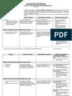 IA - ELECTRICAL INSTALLATION AND MAINTENANCE CG.pdf
