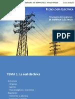 Tema 1- La Red Eléctrica