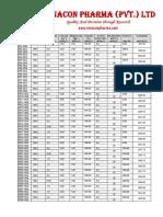 RC Formulations.pdf