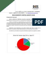 Informe de Ventas Centro Comercial - Agosto 2018