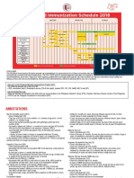 CIS 2018.pdf