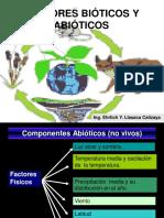 Clase_3_componentes Del Medio Ambiente