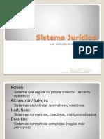 2 - El Sistema Como Sistema de Normas - Crítica (1)