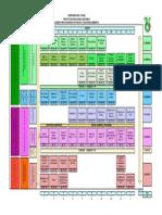 Plan_Estudios_Lic_CNEA.pdf