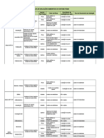 Planilha de Avaliaçoes Ambientais Do Sistema Fiema - SESI