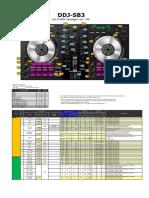 DDJ-SB3_MIDI_Message_List_E1.pdf