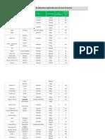 lista_de_defensivos_permitidos.docx