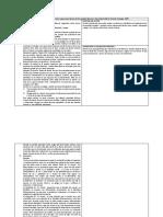 Ficha bibliográfica N° 2.docx