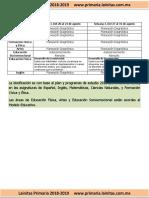 3er Grado - Dosificación Anual (2018-2019)-2.pdf