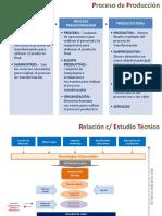 ADMINISTRACION DE SISTEMAS PRODUCTIVOS 2a EVAL.pptx