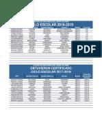 LISTADO DE EDUCANDOS DEL GRUPO 20130069.docx
