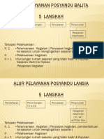 Alur Pelayanan Posyandu Balita