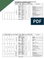 Maintenance Schedule (1)