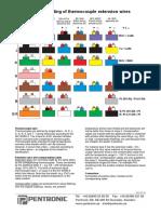 Colour_codes_TC_110531.pdf