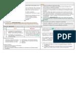esquema sanciones transparencia.docx