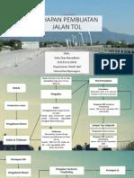 Tahapan Pembuatan Jalan Tol by GebyDR