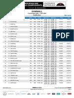 Dhi Men junior Results Qualification lenzerheide world championships 2018