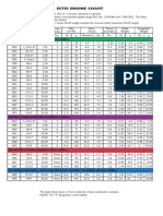 Estes_Engine_Chart.pdf