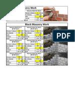 Civil Work Quantities.xlsx