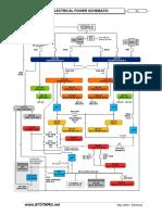 B737MRG_electrical.pdf