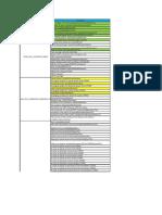 ZTE-2G Parameter List ZTE