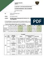 INFORME TECNICO PEDAGOGICO - CTA.docx