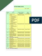 kontrak_pembelajaran-stat-2.doc