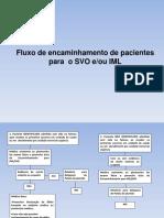 Fluxo de Encaminhamento de Óbitos - Portaria 603.09 SVO