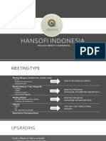 hansofi indonesua