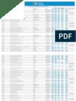 Precios Cuidados Plantilla Precios - Septiembre - Listado Unificado